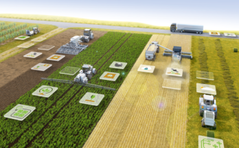 AGCO, NEVONEX to make data management easier for farmers